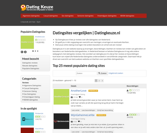 Dating Keuze Logo